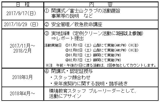 http://www.fujisan.or.jp/Event/images/BlueLeaderSDL.jpg