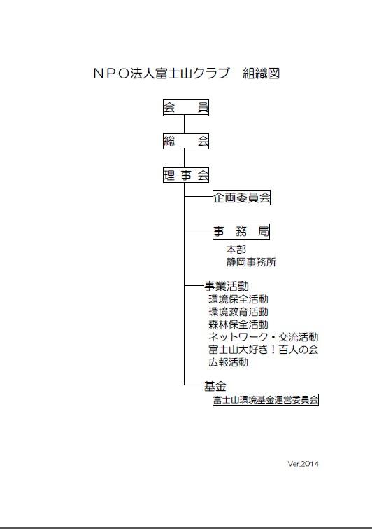 fujisanclub Organization Chart.jpg